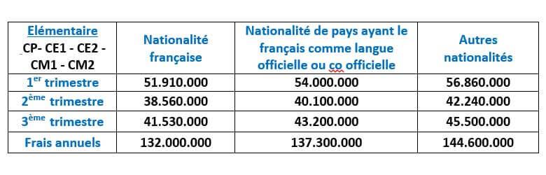 tarifs primaire 2019